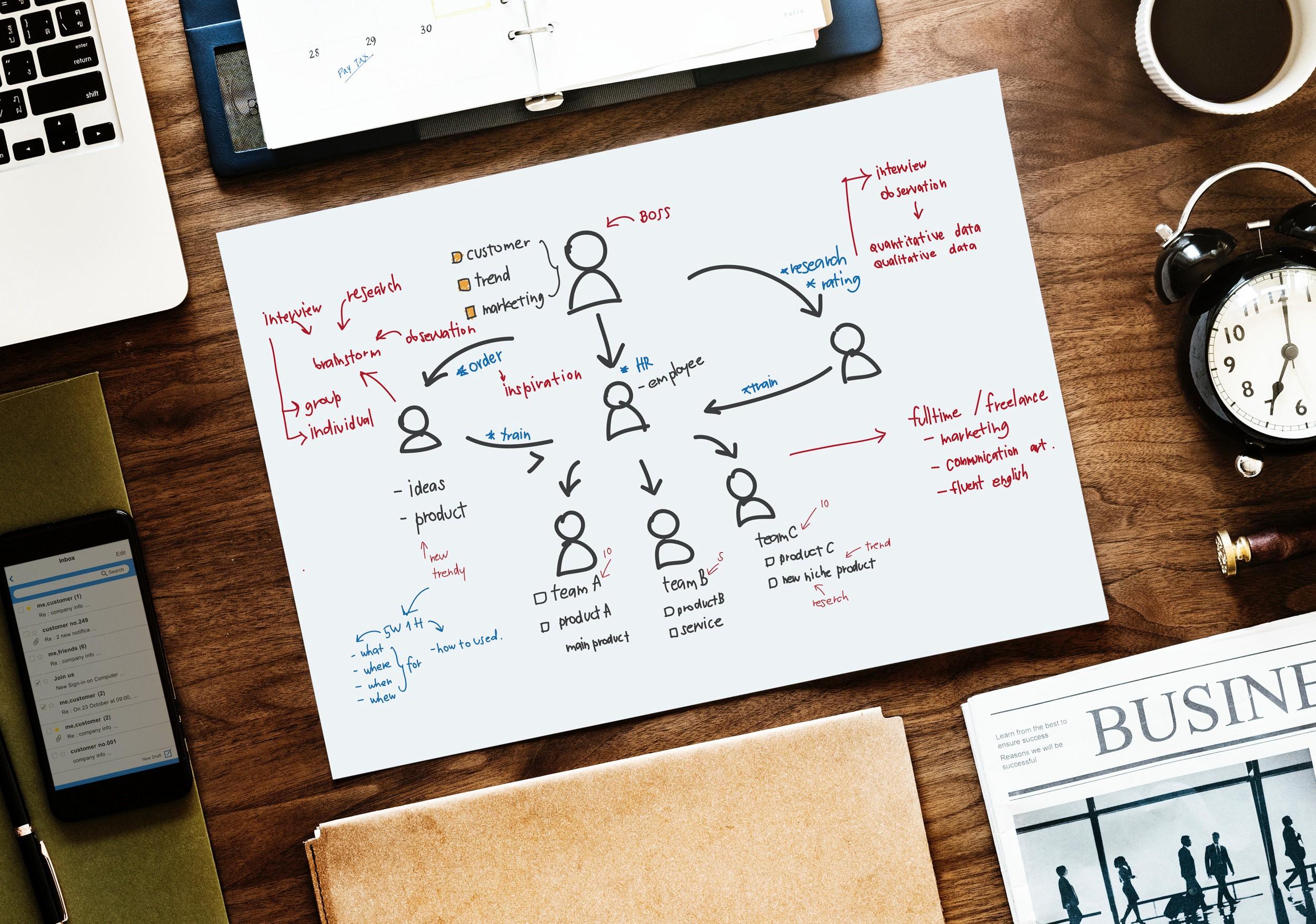What Makes a Team Agile?