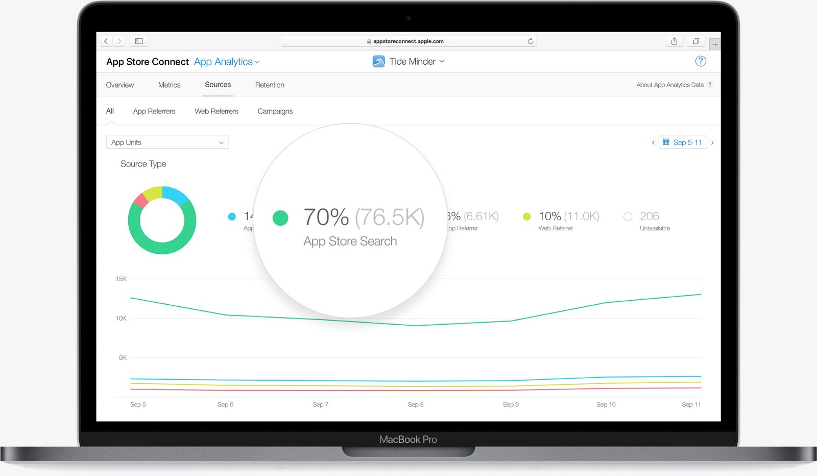 The Apps Have Spoken: Top 13 iOS App Analytics Platforms [2019] - By