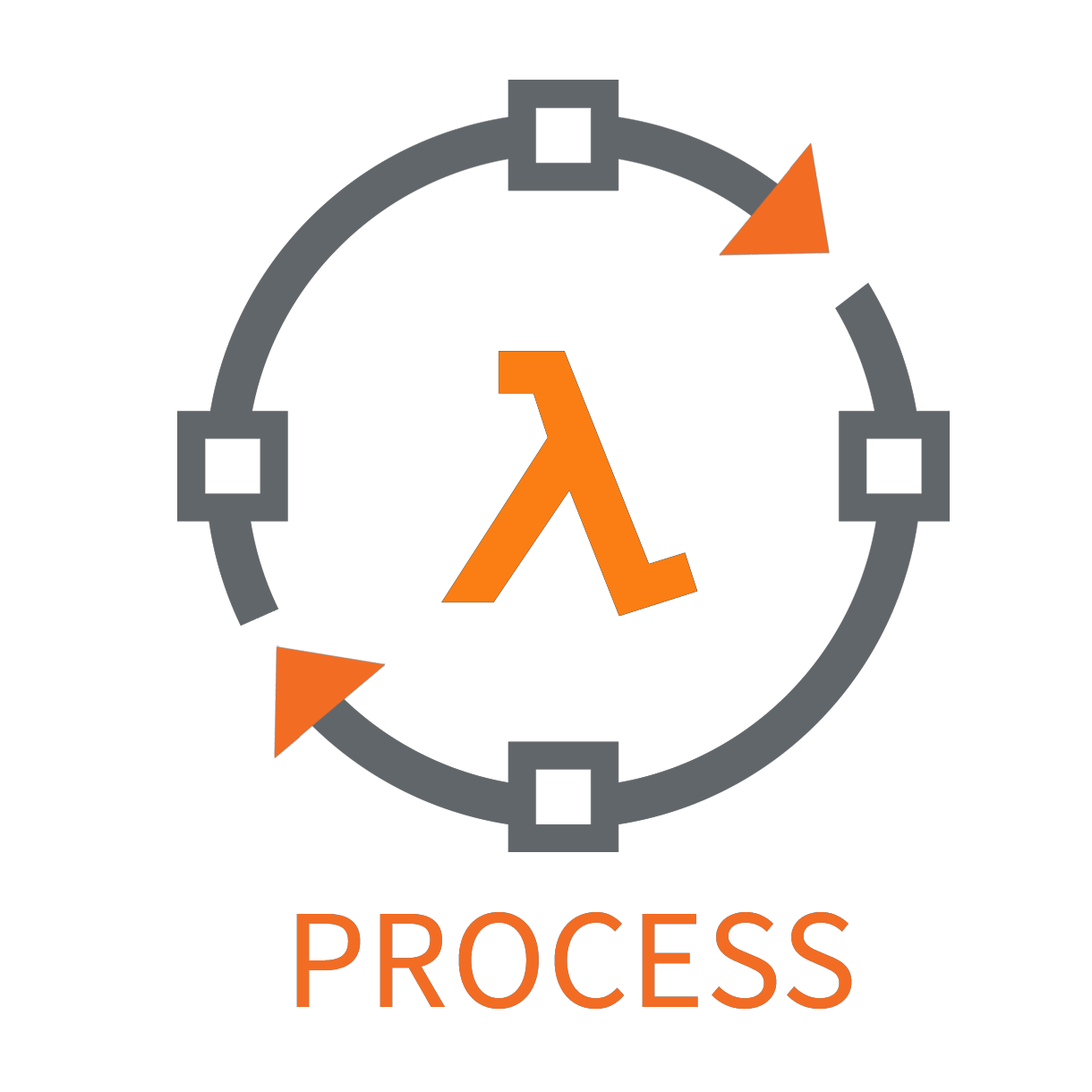 Development flow in serverless environment from the trenches - By