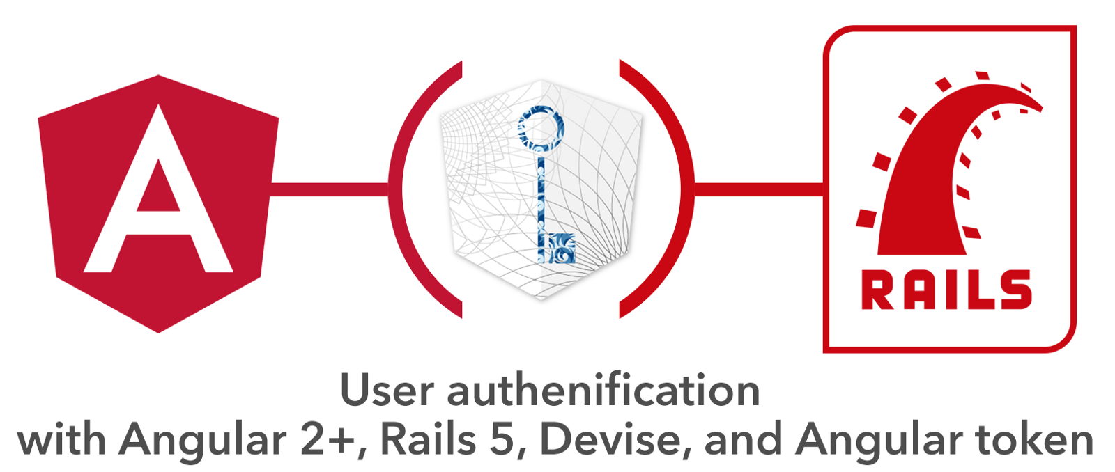 /angular-2-and-ruby-on-rails-user-authentication-part-4-49d550c5869a feature image