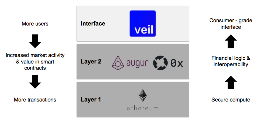 /software-composability-in-crypto-a705700c3816 feature image
