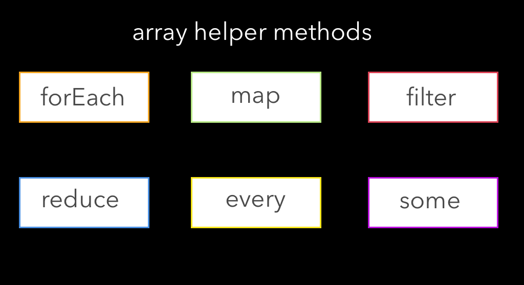 Functional Programming in JS: map, filter, reduce (Pt  5) - By