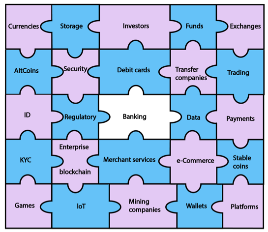 /crypto-and-the-banking-system-966981b5cbc feature image