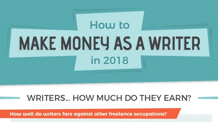 Content Writer: How to make money writing for others? - By