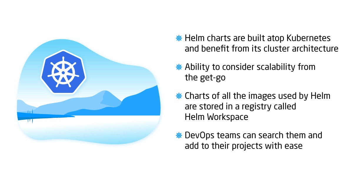 What is Helm and why you should love it? - By