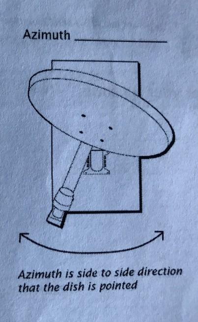 Building Your Own Bitcoin Satellite Node: Part 3 — Dish