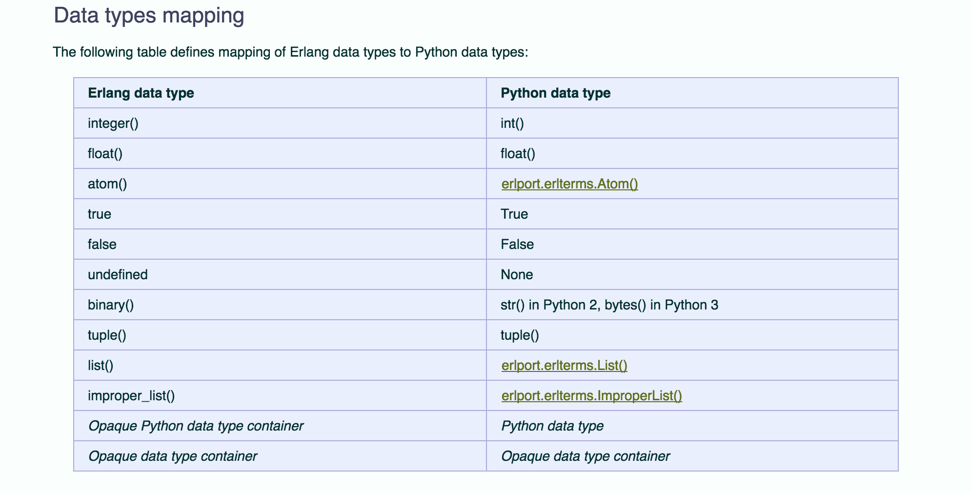 Mixing Python with Elixir II - By