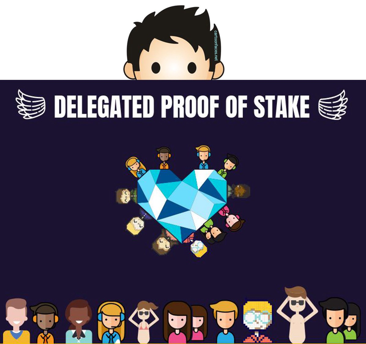 /explain-delegated-proof-of-stake-like-im-5-888b2a74897d feature image