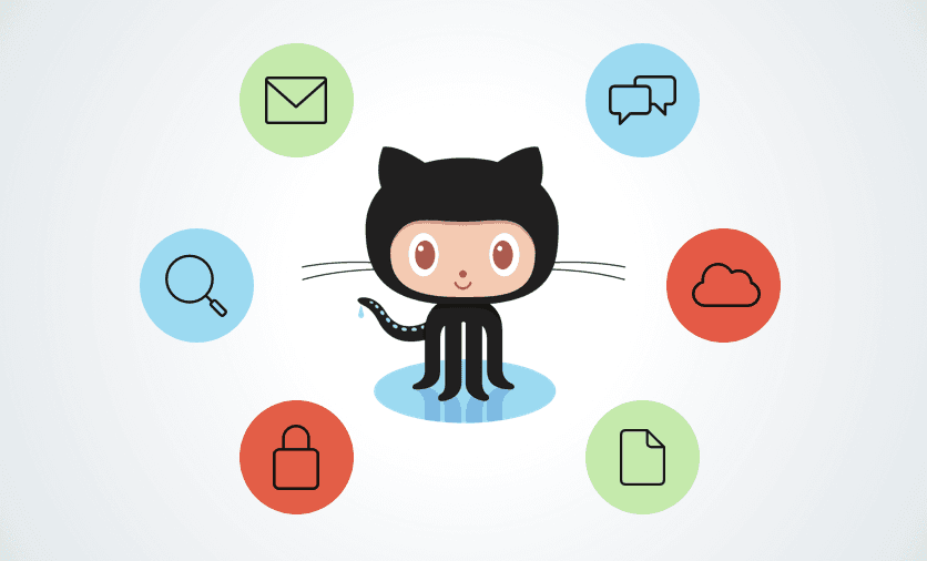 A collaborative GitHub-based intranet - By Kevin Goslar