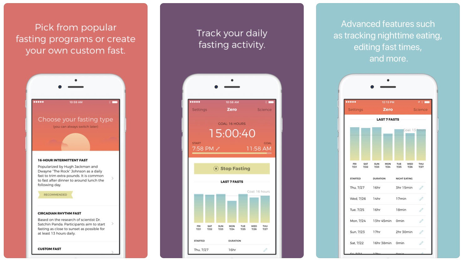 /how-zero-wins-product-analysis-of-the-fasting-tracker-d9d915b36977 feature image