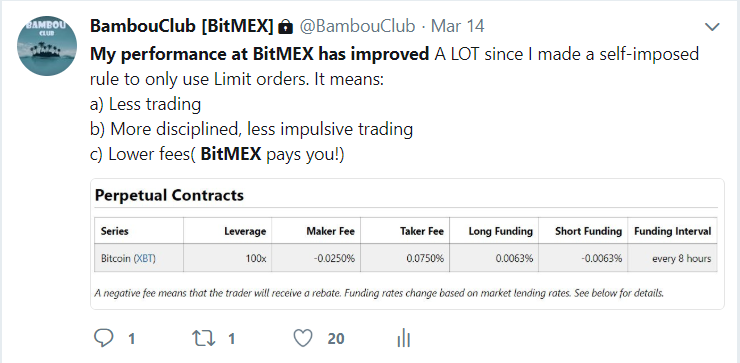 A Quick Starter Guide to Leveraged Trading at BitMEX - By