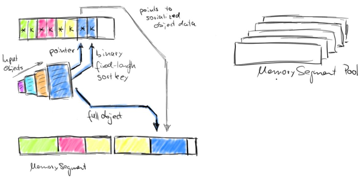 /nodejs-javasript-react-buffer-understand-tutorial-example-easy-step-create-read-utf8-ce37866ddd8c feature image
