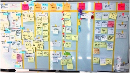 /i-hate-kanban-2c3abb235915 feature image