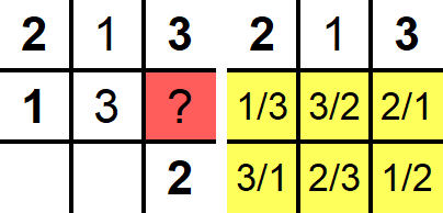 Sudoku and Backtracking - By