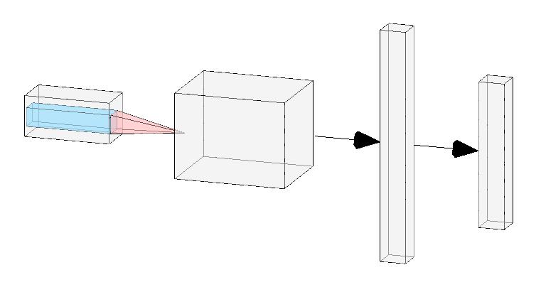 /traffic-sign-classification-6e7113d9c4d5 feature image