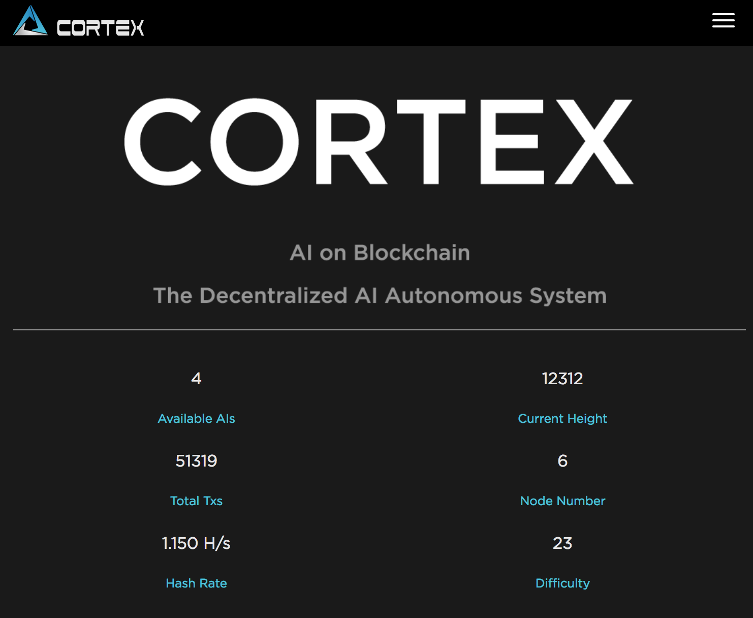 /how-cortex-brings-ai-on-the-blockchain-86d08922bb2a feature image