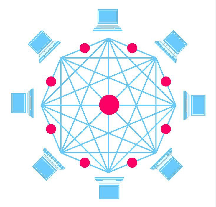 /blockchain-technology-a-global-perspective-88015ac89143 feature image