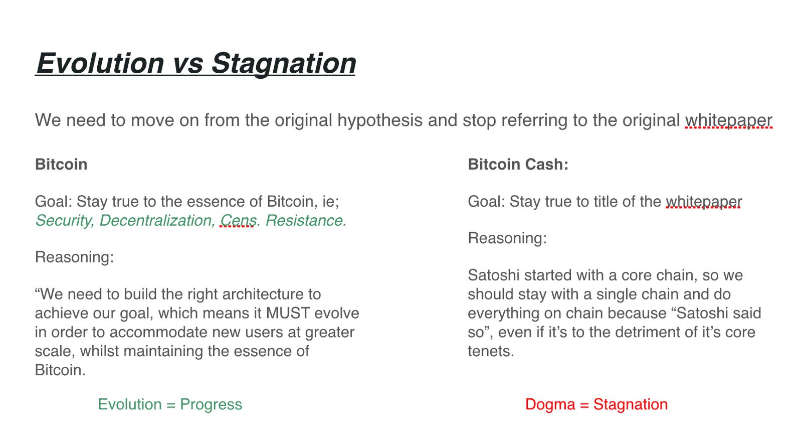 Bitcoin (BTC) / Bitcoin Cash (BCH)  Pt 2 - By