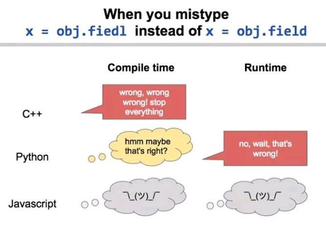 15 jokes only programmers will get - By