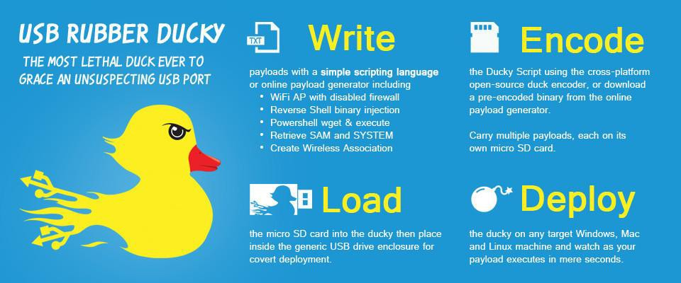 /low-cost-usb-rubber-ducky-pen-test-tool-for-3-using-digispark-and-duck2spark-5d59afc1910 feature image