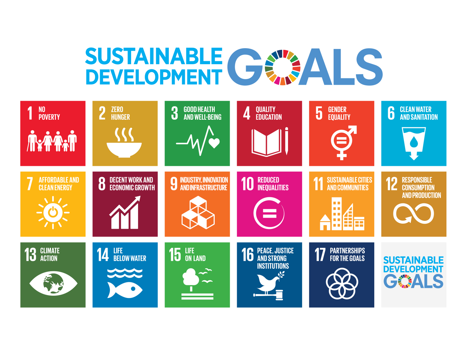 /maximize-your-hackathon-impact-by-adopting-the-un-global-goals-for-sustainable-development-a67f9f95159e feature image