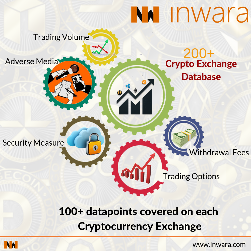 /whats-the-role-of-cryptocurrency-exchanges-b37cc31f0b2c feature image