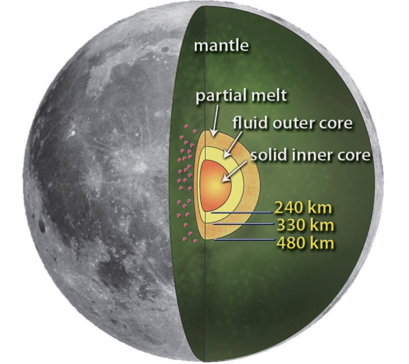 /our-funny-artificial-moon-576c5c6d9930 feature image