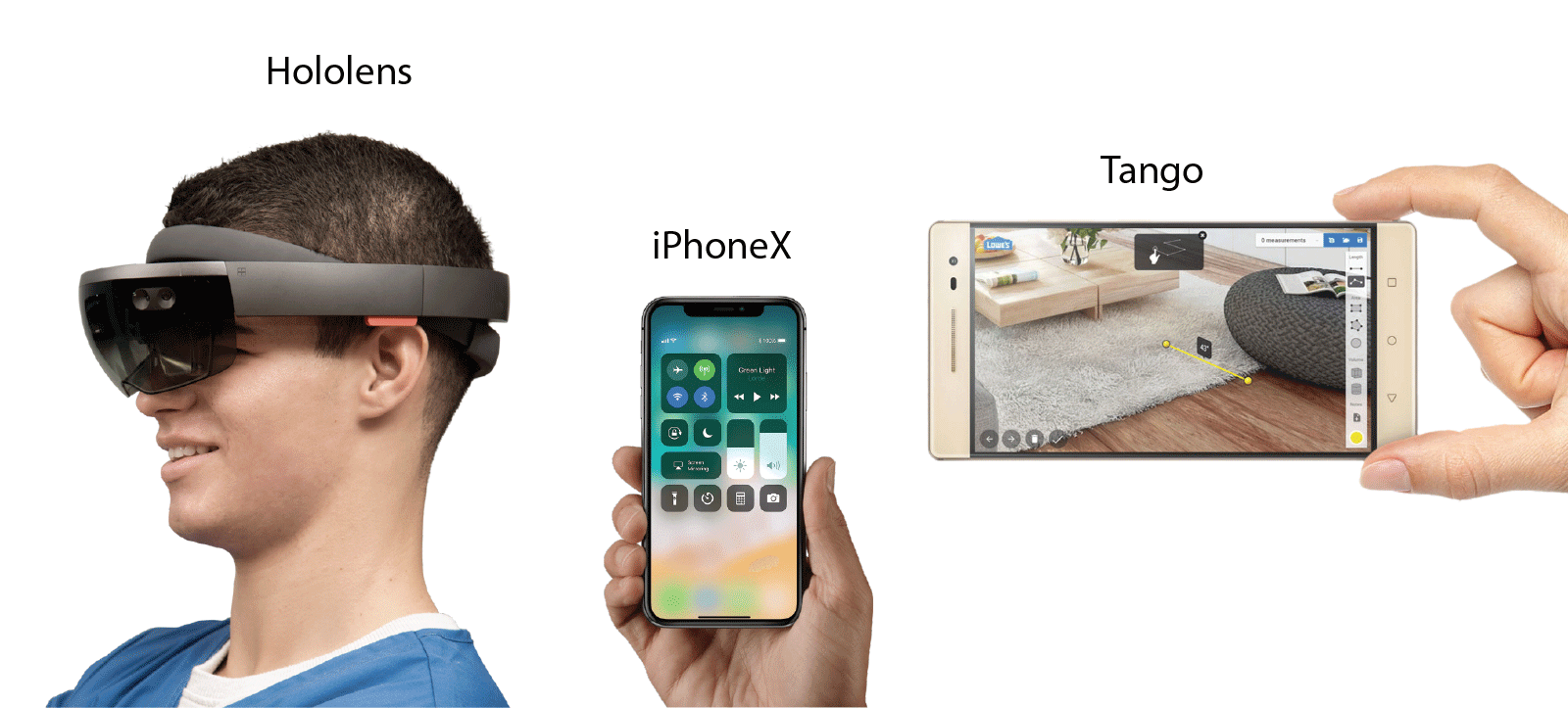 Why is Occlusion in Augmented Reality So Hard? - By