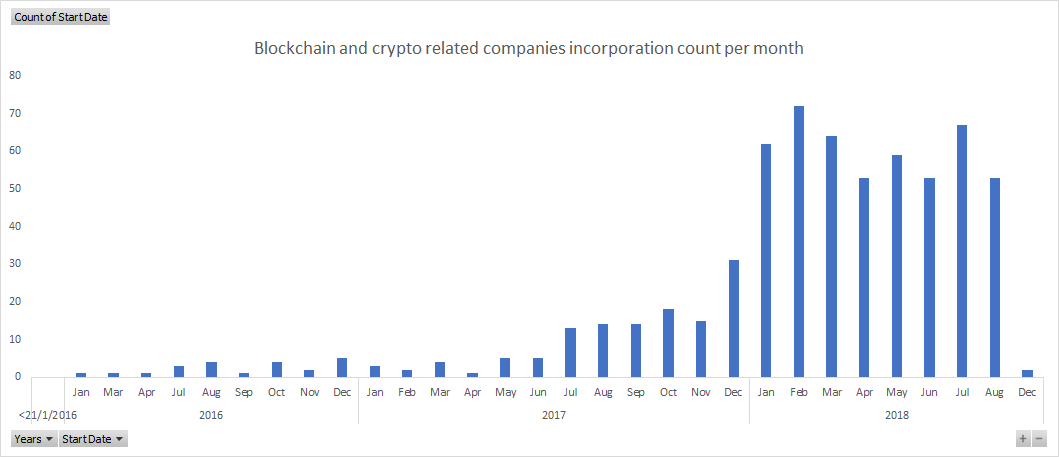 /10-confirmations-singapore-is-the-hotbed-for-cryptocurrency-and-blockchain-companies-db89263c4fe2 feature image