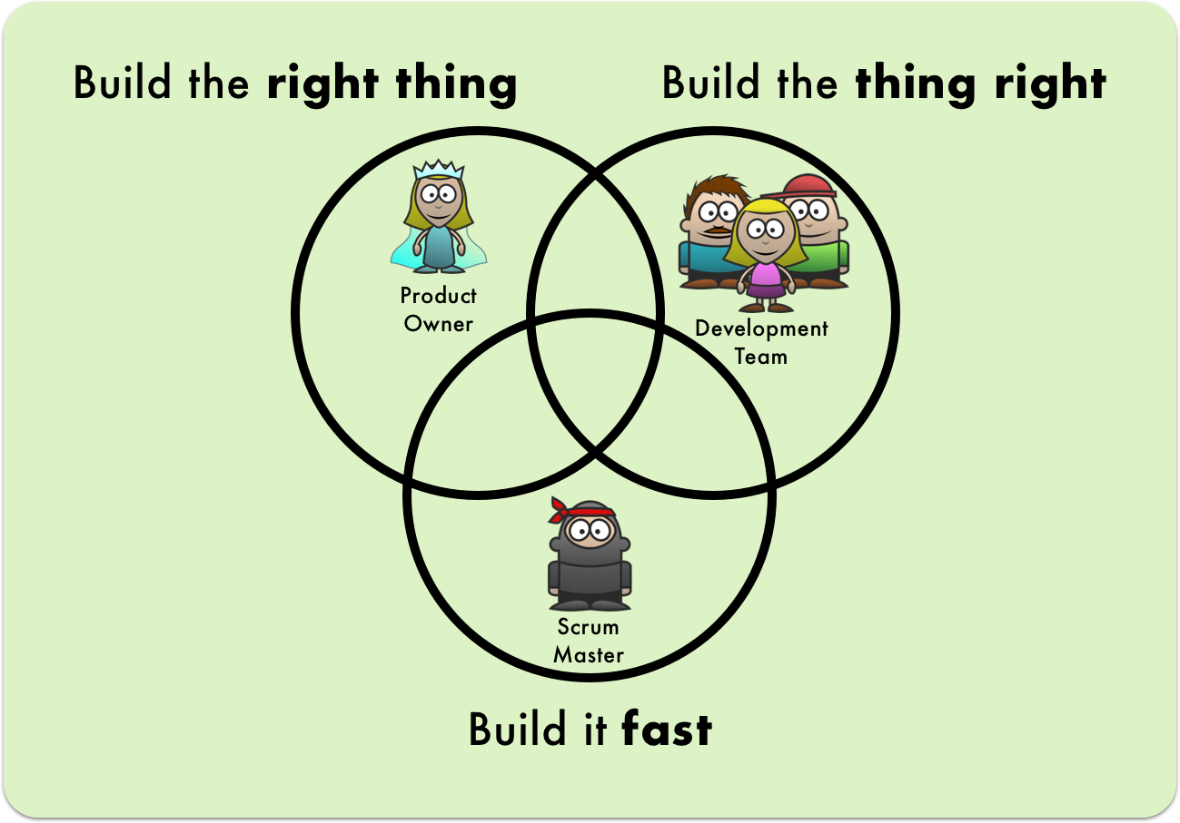 /what-makes-a-good-scrum-master-fba685120534 feature image