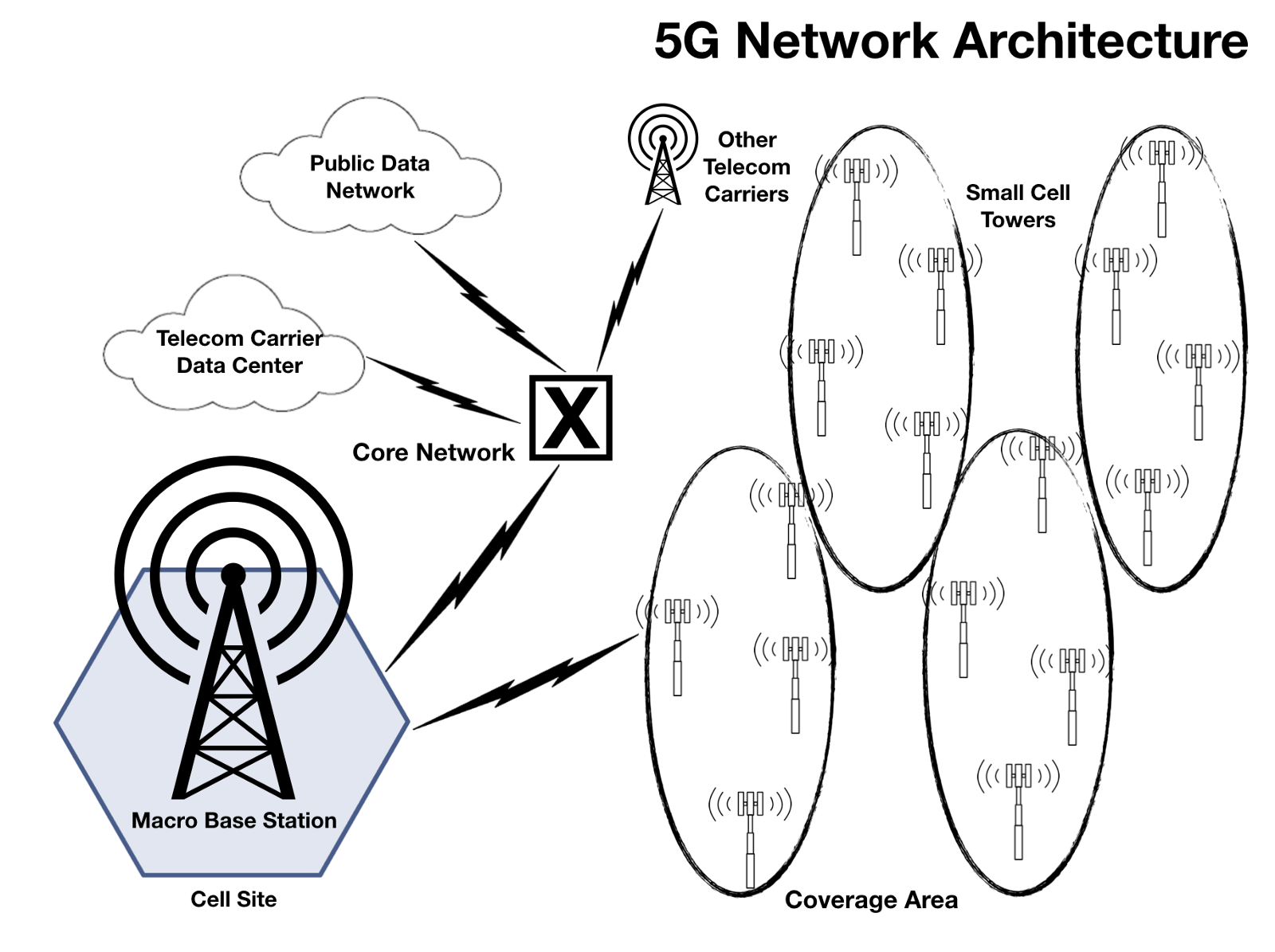 5G Networks Can Change The Way We Live: For Better or Worse