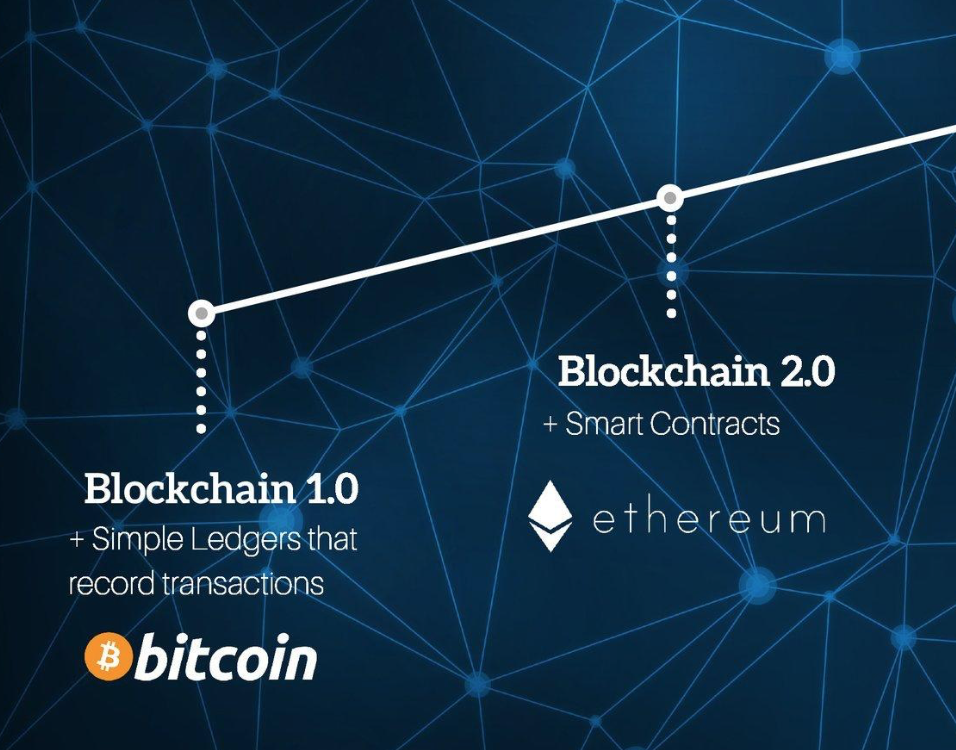 What if Bitcoin could be surpassed in terms of values? Is