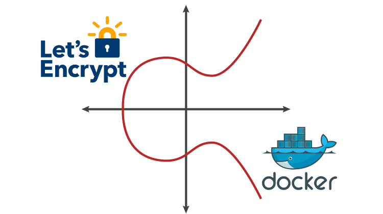 RSA and ECDSA hybrid Nginx setup with LetsEncrypt
