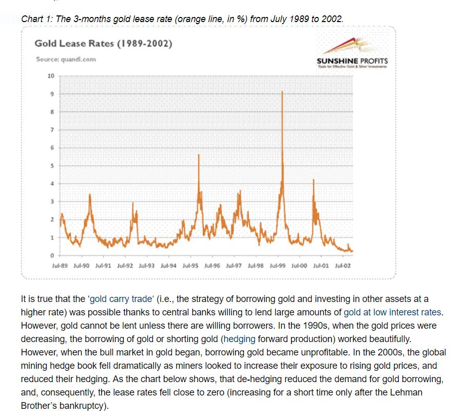 Bitcoin Has Cashflow: Lending Bitcoin - By