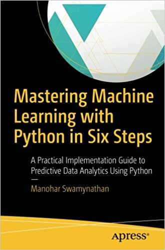 /19-coding-rules-that-every-coder-must-know-mastering-machine-learning-with-python-in-six-steps-2a4d3febc903 feature image