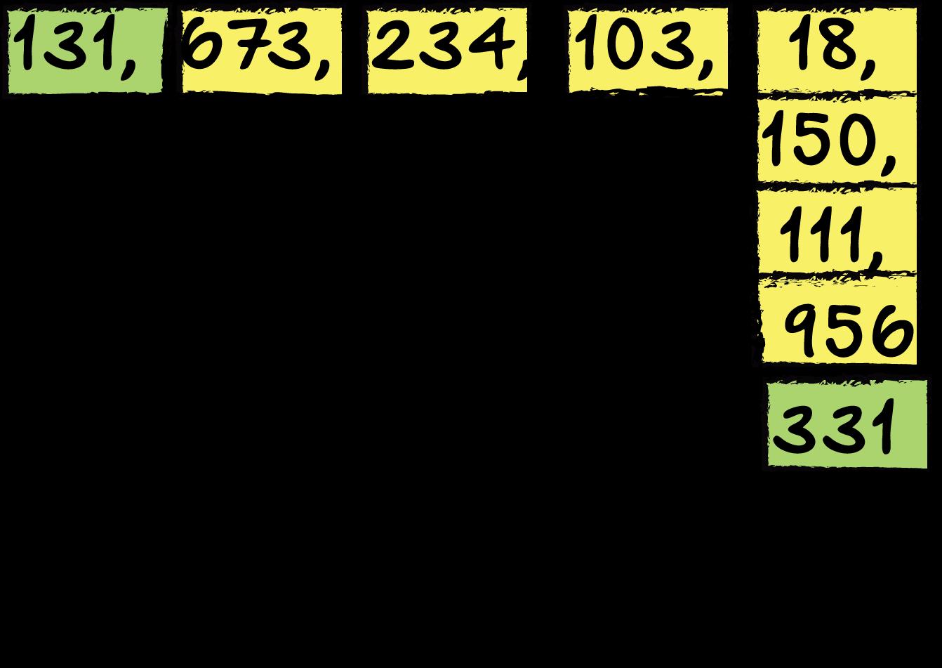 Minimum Cost Path Analysis (Python) - By