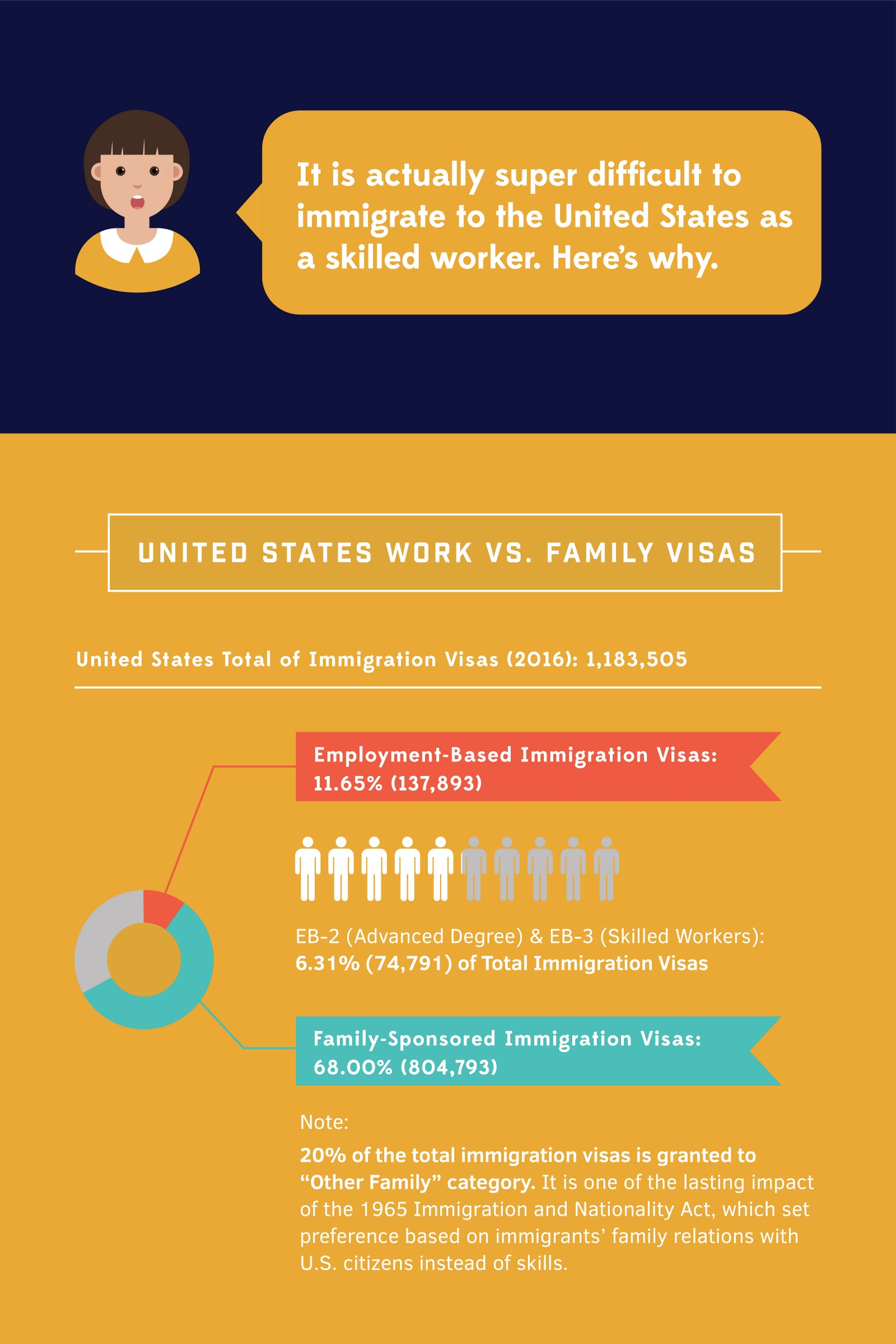 If not a US H1-B, how about one in Canada, Australia or the