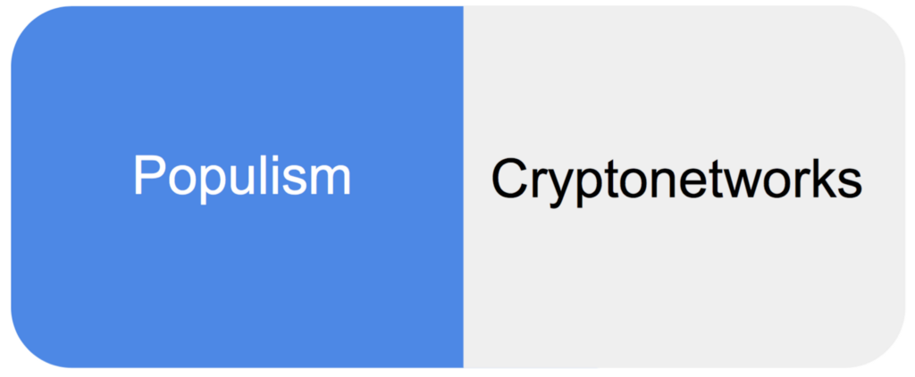 /this-report-is-an-examination-of-how-populism-may-affect-cryptonetworks-63d4a09f0d0d feature image