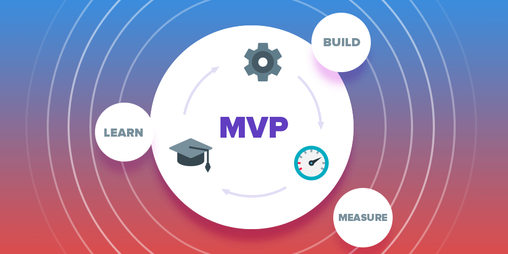 /creating-mvp-for-startups-how-to-use-money-efficiently-f3639e90a062 feature image