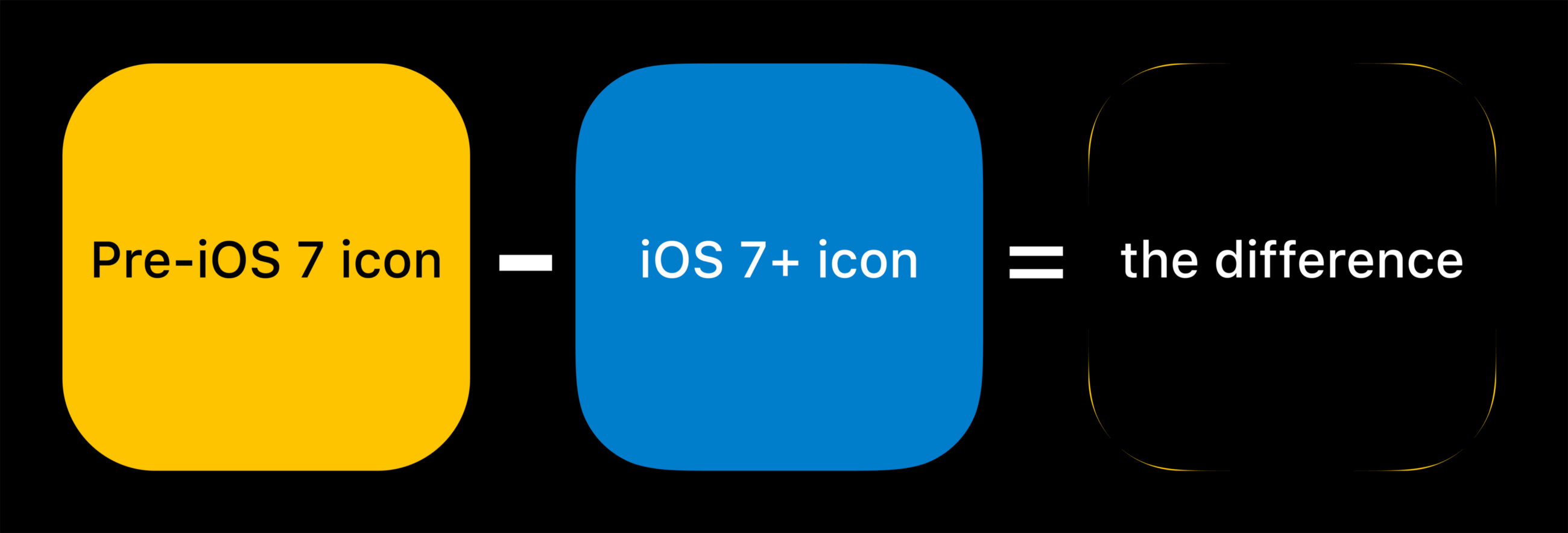 Apple's Icons Have That Shape for a Very Good Reason - By