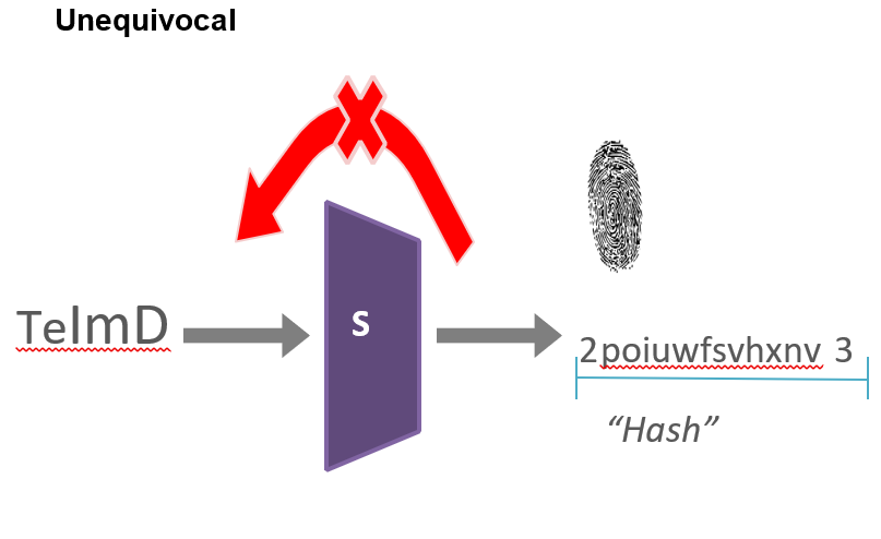 /cryptographic-essence-of-bitcoin-part-1-what-is-a-hash-function-f468e7f72daa feature image