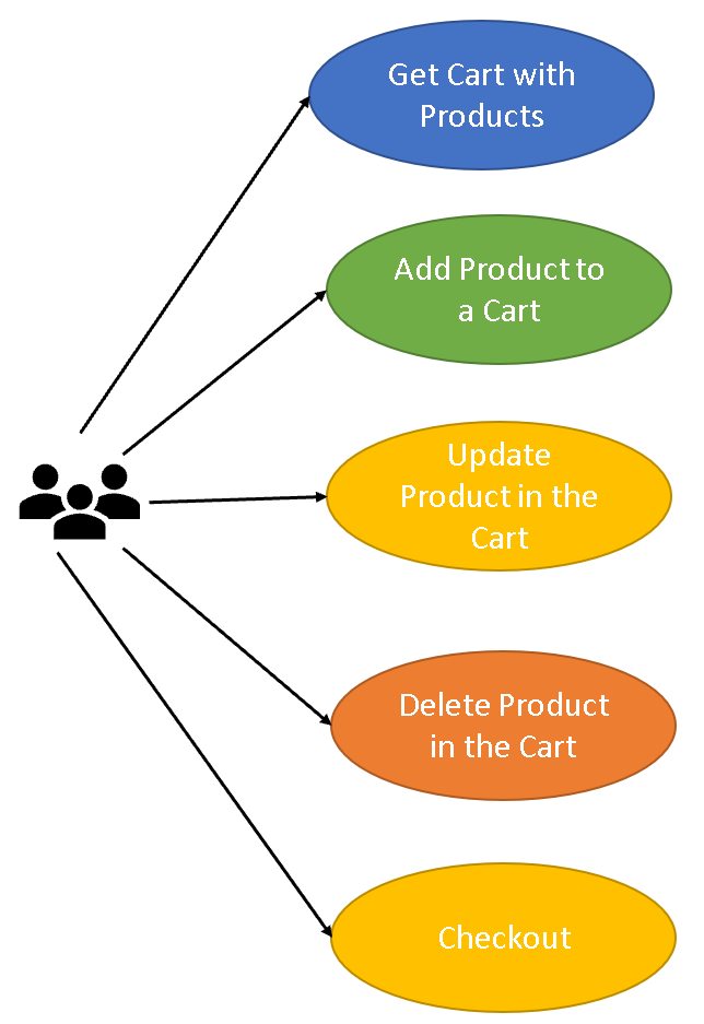 Clean Domain-Driven Design in 10 minutes - By