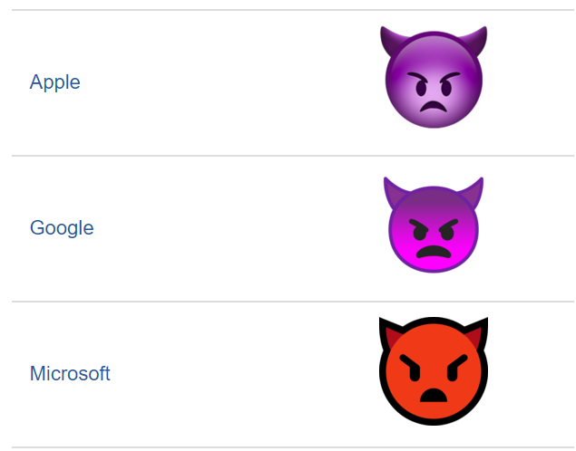 Samsung's Bizarre Emojis - By