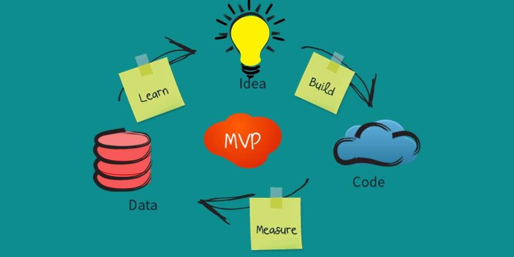 /6-steps-to-develop-mvp-35a0516d553c feature image