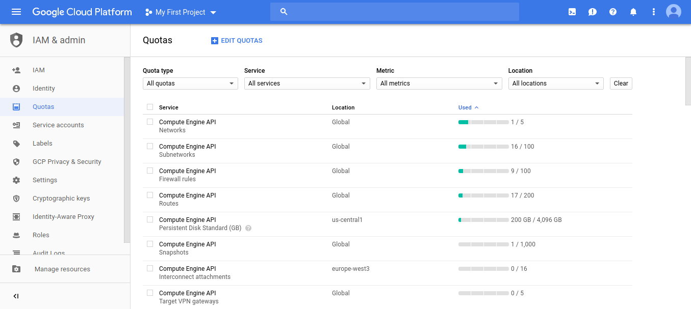GPU-enabled Deep Learning with Google Cloud Platform - By