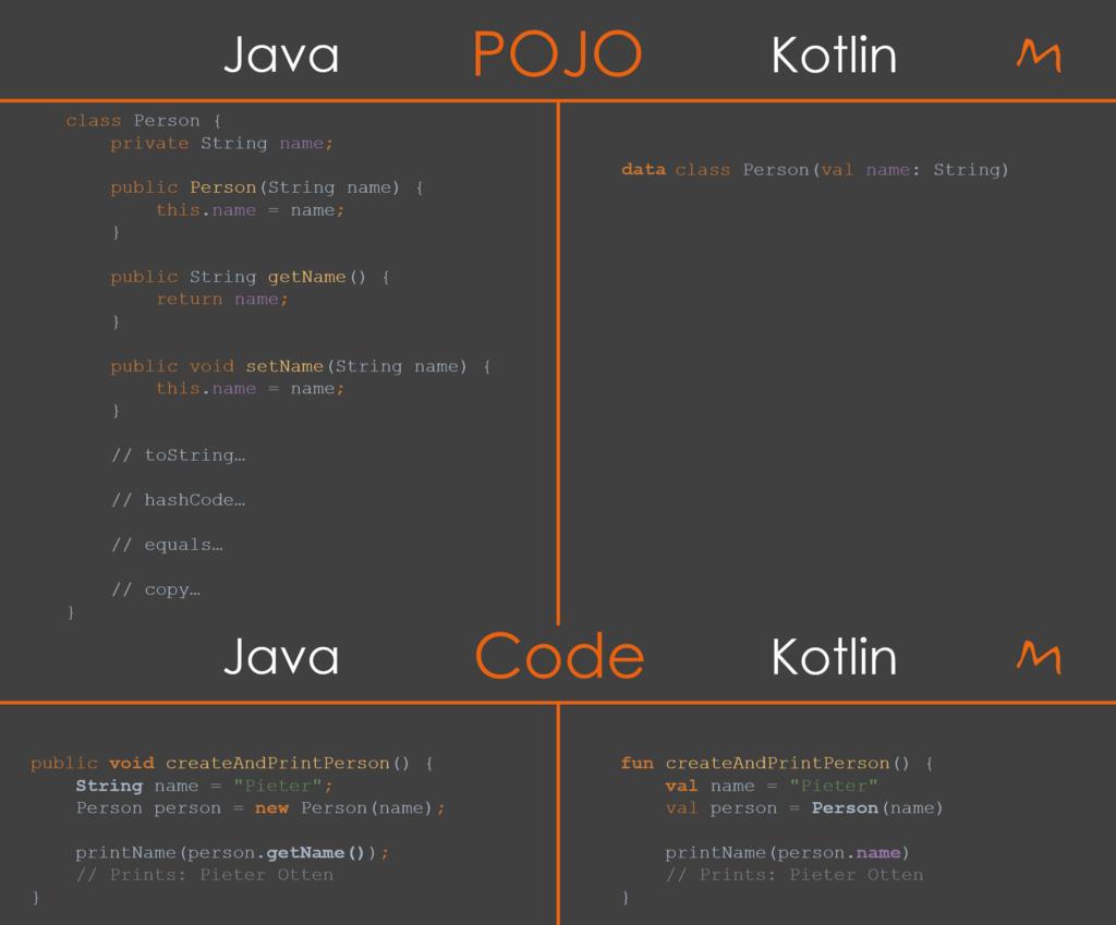 Top 5 Kotlin Programming Courses for Java and Android