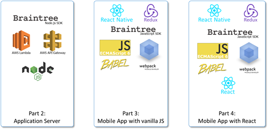 Accepting Payments in a React Native App (Part 1) - By