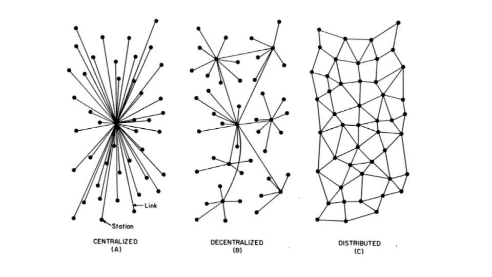 /data-privacy-decentralization-2f894c5d9a25 feature image