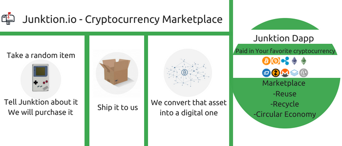 One of the fastest growing startups in the dapp space is
