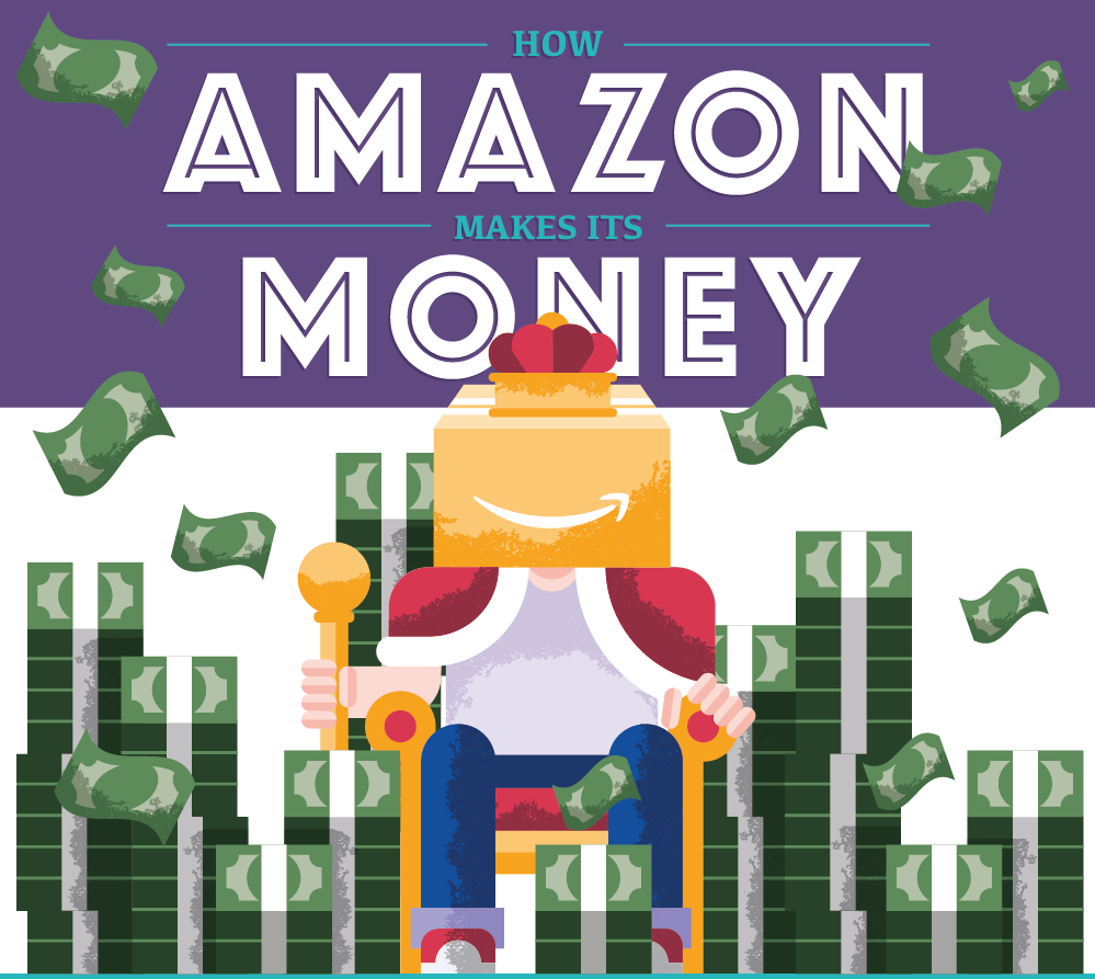 How Amazon Actually Makes Its Money - By Brian Wallace